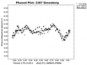 003387_greenberg