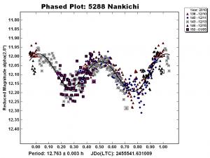 005288_nankichi